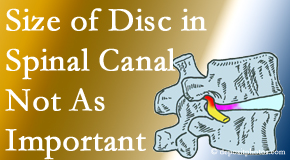 Amelia Chiropractic Clinic reports on new research that again states that the size of a disc herniation doesn't matter that much.